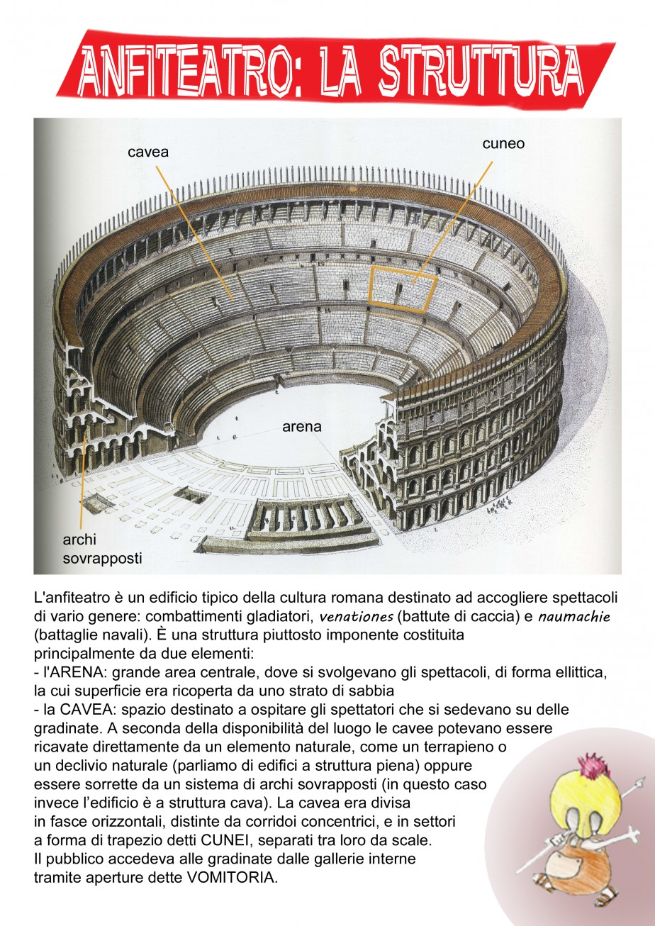 anfiteatro struttura 1
