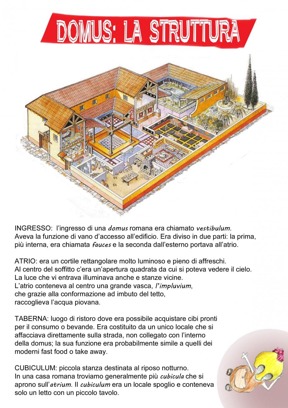 domus struttura 1