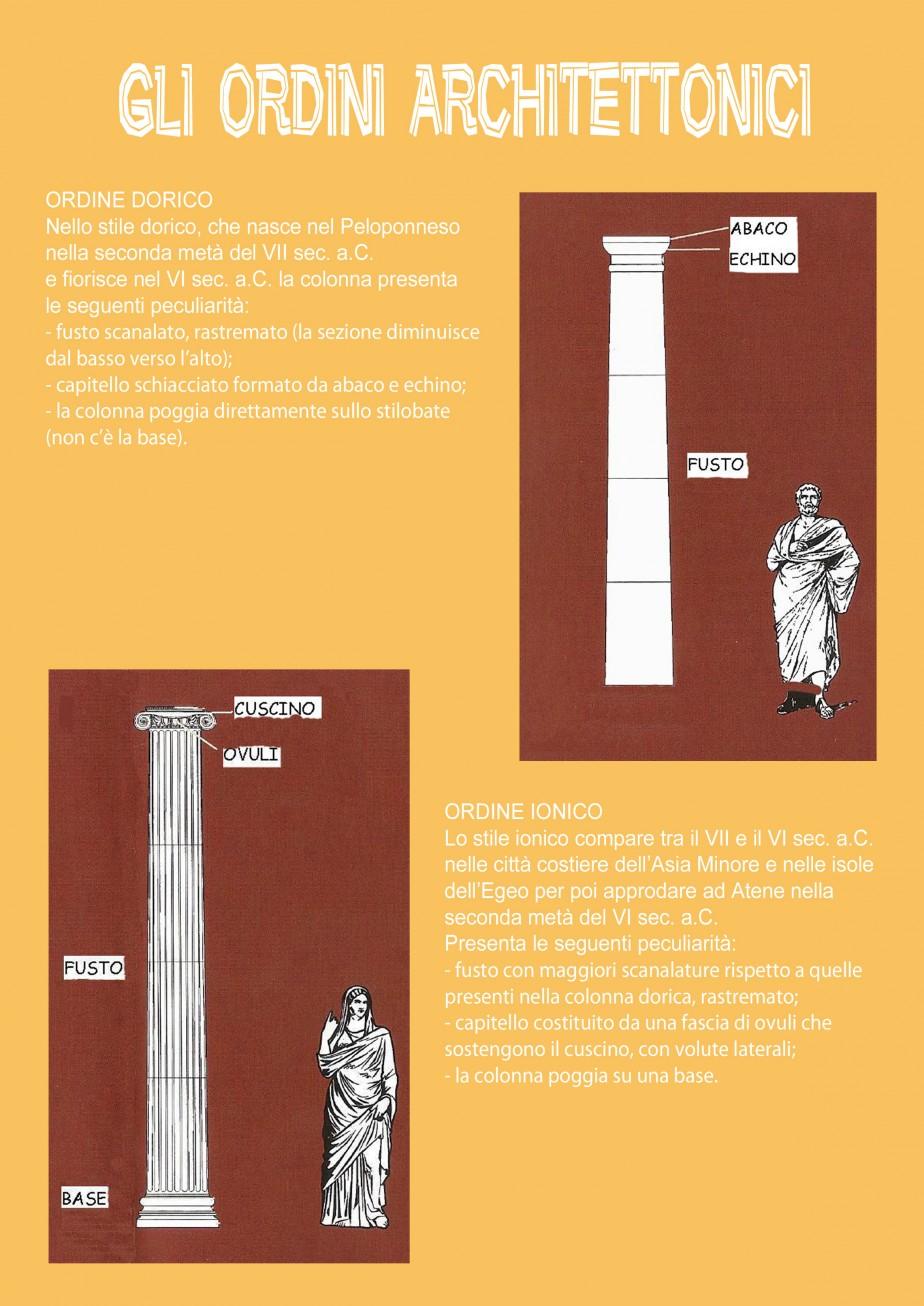 ordini architettonici 1
