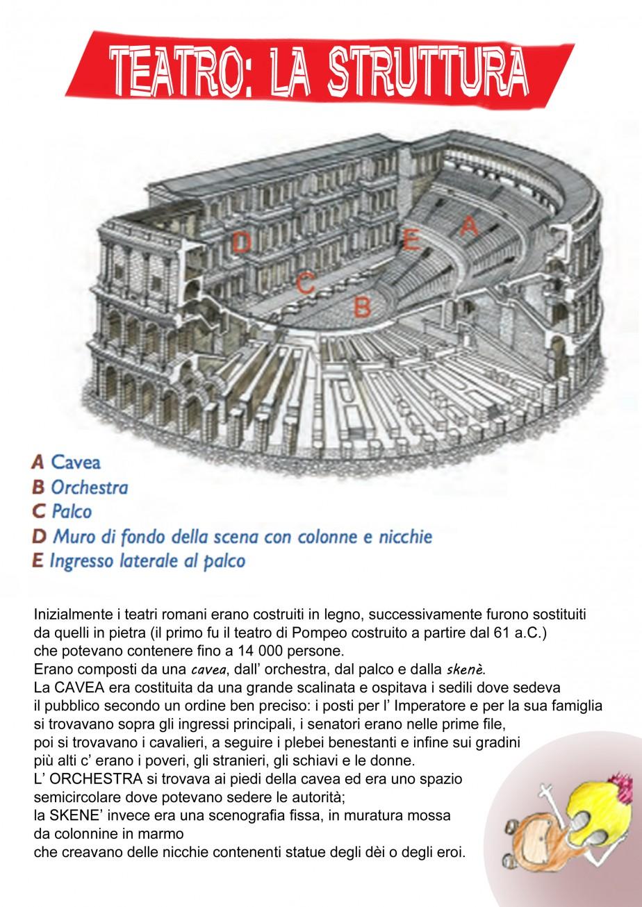 teatro la struttura 1